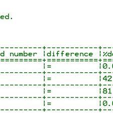 django web framework software metrics