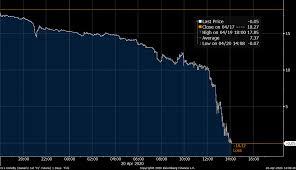 WTI crude oil futures trade at ...