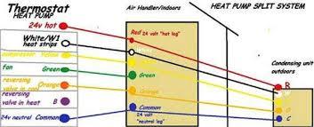 coleman heater wiring diagram wiring
