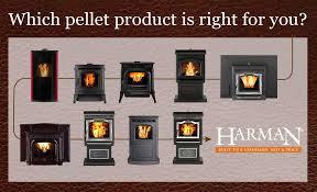 harman stoves on twitter no matter