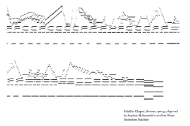"""Presenting Data and Information"""" with Edward Tufte — Apartment Art"""