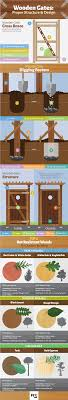 Designing Wooden Gates Fix Com