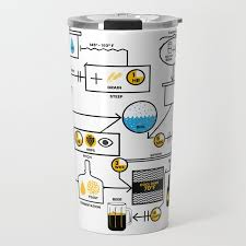 beer brewing schematic brewer brewery