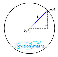 equation of a circle mathematics a