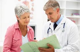 Image result for primary care privacy