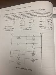 lectrical motor controls for integrated