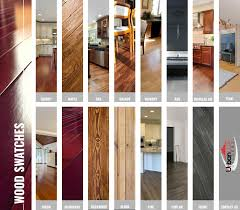15 diffe types of wood flooring