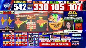 lok sabha election results 2019 state