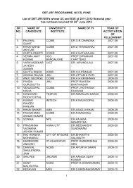 1 DBT-JRF PROGRAMME, NCCS, PUNE List of DBT JRF/SRFs ...