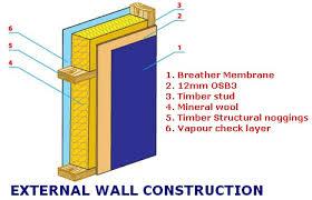 diy timber frame kits
