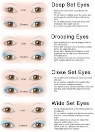 eye makeup to fit your eye shape eye