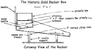 design and build a homemade gold rocker box