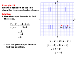 line given two points example