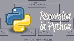 Thinking Recursively in Python – Real Python