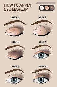 eye makeup with tips and trends