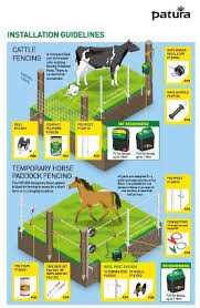 Installation Guidelines For Cattle Fencing And Temporary Horse Paddock Fencing Electric Fence Energizer Horse Paddock Electric Fence