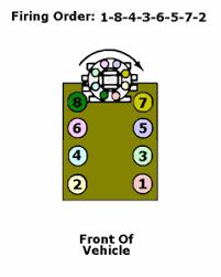 firing order for 1990 chevy ca v8