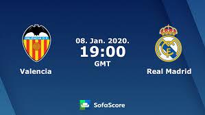 Valencia Real Madrid risultati, diretta streaming e ...
