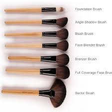 list of makeup brushes and how to use