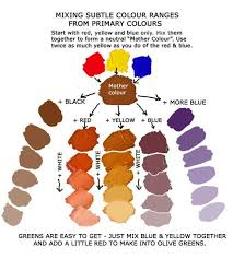 colour mixing paints in general