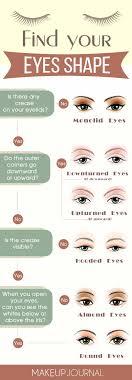 almond eyes makeup tips cat eye makeup