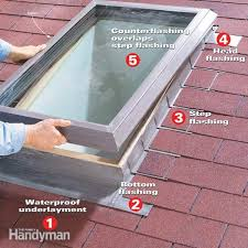 making a skylight leakproof family
