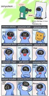 fact information truth komik zodiak senyuman