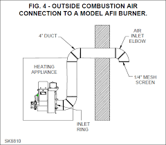 combustion air requirements for oil
