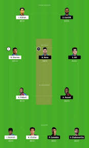 MI vs KKR IPL Dream11 Team Prediction ...
