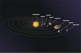"""CEIP Cronista Rey Díaz. """"El Blog de Segundo"""": Tarea 11: Sistema solar"""