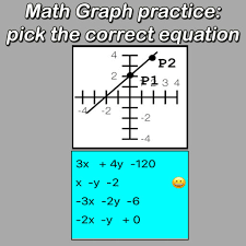 math graph practice pick the correct