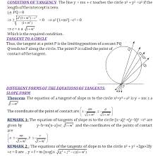 tangent to a circle math formulas