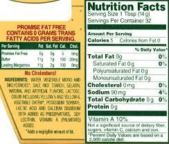food labels nutrition information