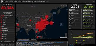 H5N1: Johns Hopkins Coronavirus COVID ...
