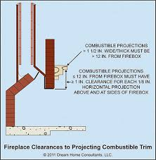 masonry fireplaces home owners network