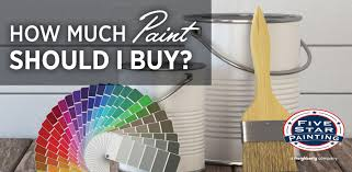 knowing how much paint to