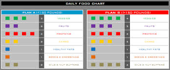 insanity max 30 nutrition plan too
