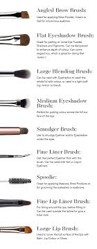 how do you use diffe makeup brushes