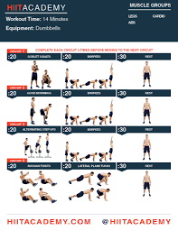 guilt free hiit workout hiit academy