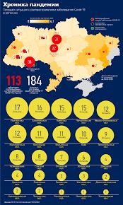 Коронавирус в Украине: насколько готова медицина? эпидемия ...