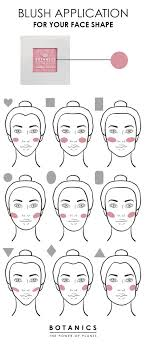 face shape with this blush
