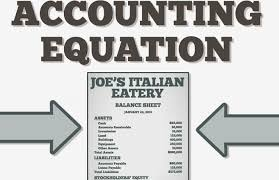 accounting equation definition