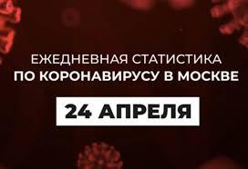 24 апреля. Ежедневная статистика по коронавирусу в Москве - Поиск ...