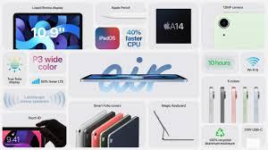 iPad Air 4 _TechnoSports.co.in - TechnoSports