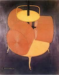 Cours du 10 novembre 2012 – Page 2 – L'art moderne