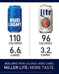 let s talk about corn syrup in beer