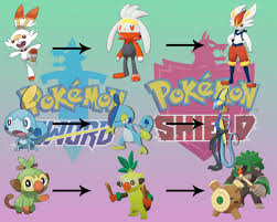Pokemon Sword/Shield is a smashing success