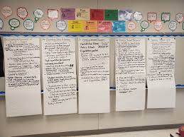 """Carlene Murray on Twitter: """"Deconstructing the FfT Standards! Way to  Northwestern Instructional Leadership Team in norming observations!… """""""