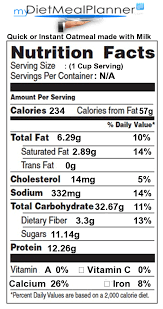 nutrition facts label breads