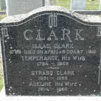 Strabo Clark I (1801-1869) • FamilySearch